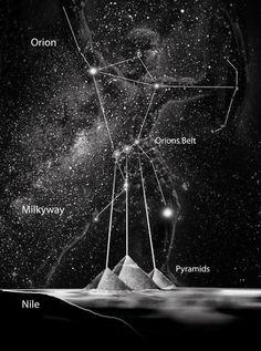 Piramidi di Giza - Costellazione di Orione